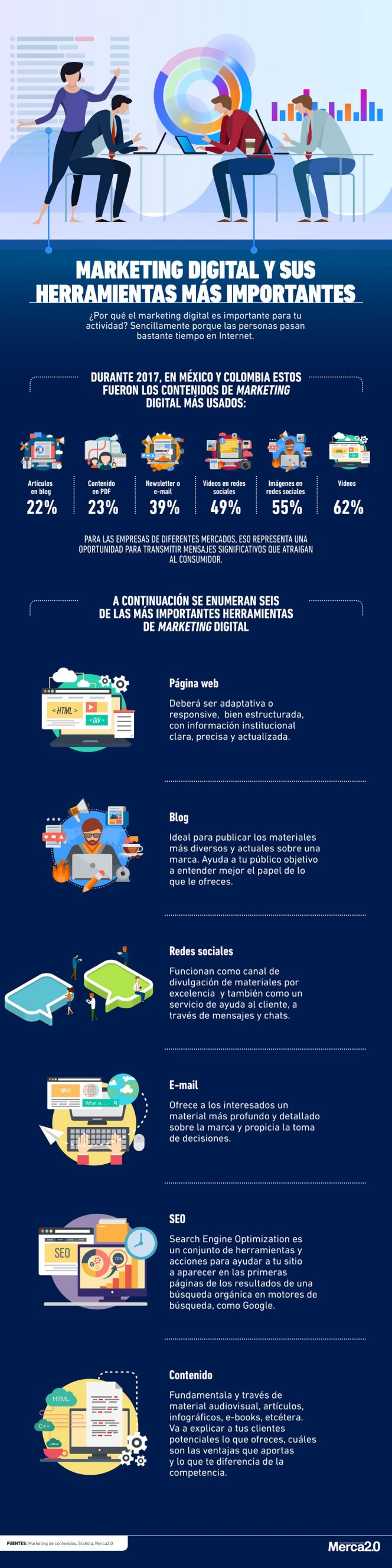 infografia_marketing_digital_herramientas_importantes-664x2656